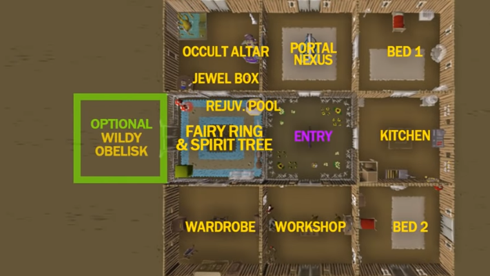 Guide To Maxing Your House Osrs
