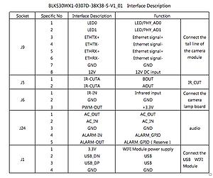 IVG-85X20PS-S. Модульная IP камера 2мП 1080P