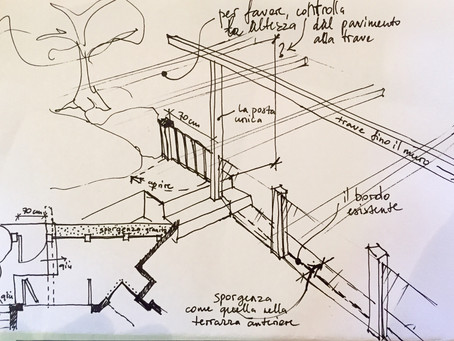 Proposed Fencing Solution for Sardinia