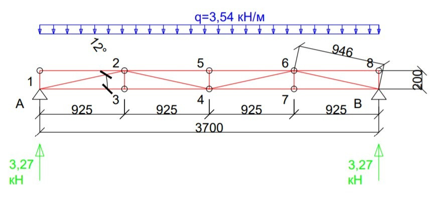 Точки крепления А и Б в Прямоугольной ферме