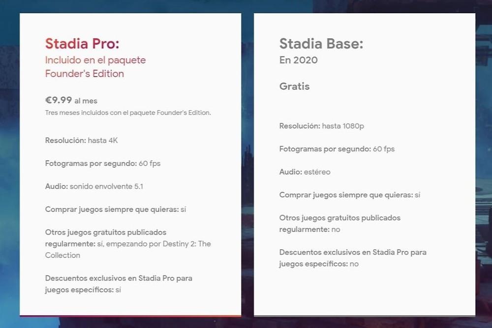 Comparativa y diferencias entre Stadia Pro vs Stadia Base