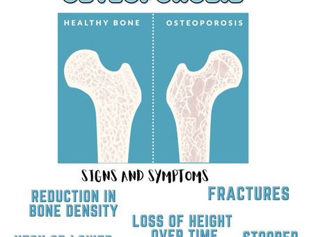 Prevent Osteoporosis from an Young Age | World Osteoporosis Day| Nutrification