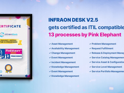 INFRAON DESK V2.5
