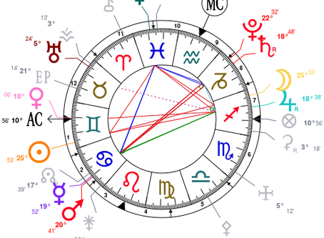 Full Moon in Sagittarius June 16, 2019