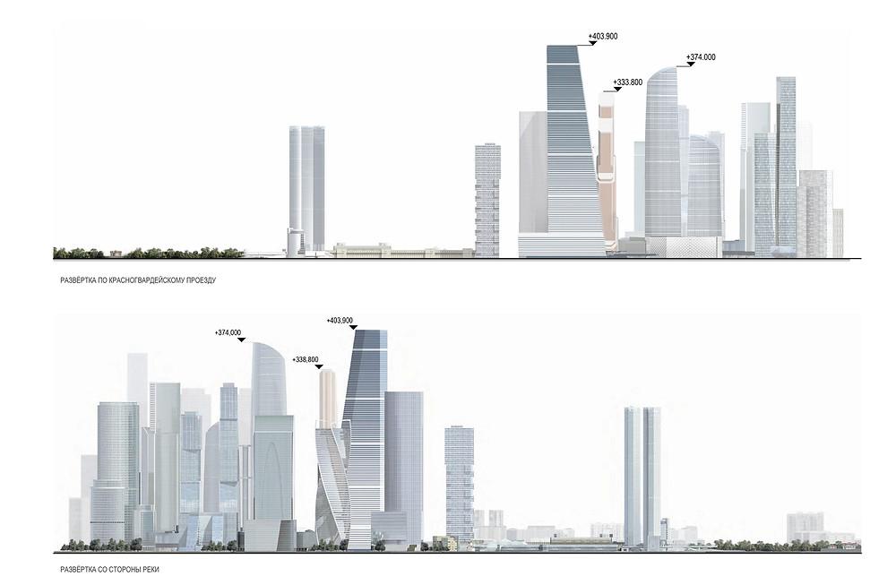 Sergey Skuratov Architects t