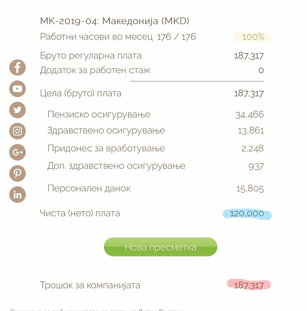 Слика 2. Вкупна месечна плата од 120.000 денари
