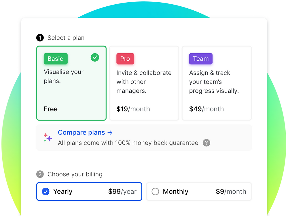 Roadmap's new pricing model