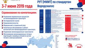 Итоги вузовского чемпионата РУТ (МИИТ) по стандартам Ворлдскиллс 2019