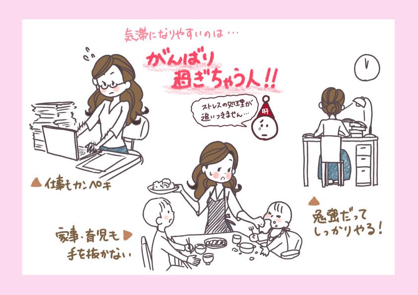 中医学/薬膳 気滞 女性 解説イラスト イラストレーション