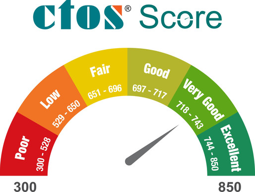 What is CTOS & how it affects a home loan approval?