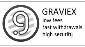 GRAVIEX Delisting policy