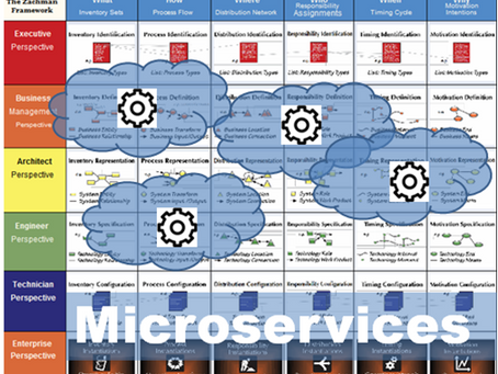Microservices Architecture through Enterprise Architecture Framework