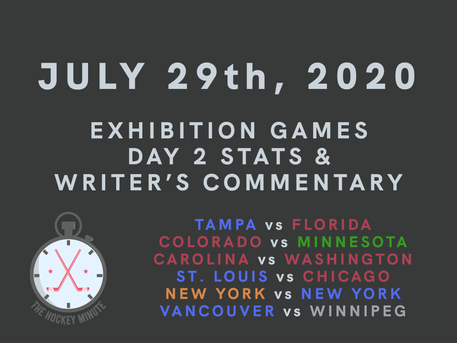 July 29th 2020 - Exhibition Game Day 2/3 stats & writer's commentary