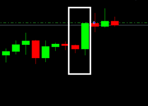 Free Engulfing Candles Pattern EA MT4 MT5