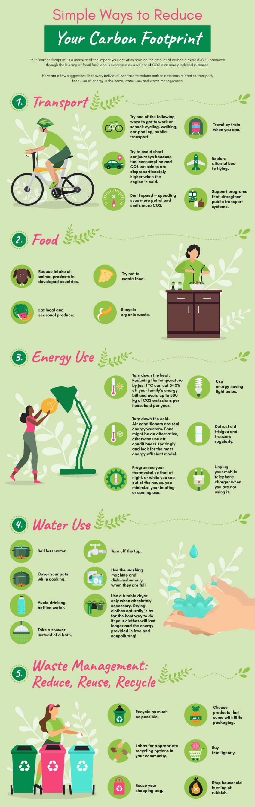 Infographics. 5 tips to simply reduce your carbon footprint on a daily basis everyday. Reduce reuse recycle. Global Warming. Climate Coping.