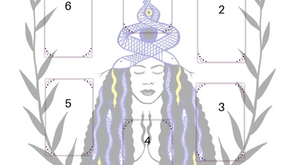 March 20, 2019: Libra Full Moon Spring Equinox. Who Are You Now?