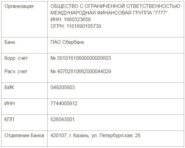 "BANK ACCOUNT OF IFG ""7777"" LLC."