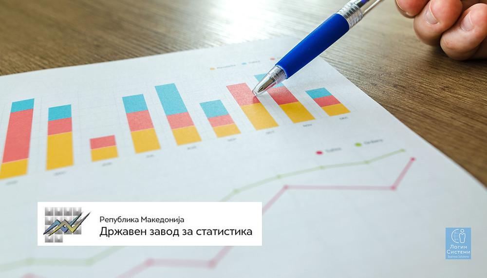 Државен завод за статистика
