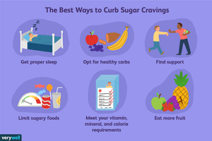 Cravings Sermorelin Lose Weight Acupuncture Stress Relief Mestherapy