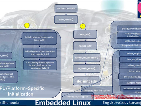 Embedded Linux (PART 9)