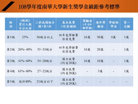 恭喜!南華傳播系108年大學個人申請錄取分發