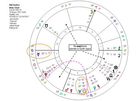 New Alien Patterns Class - Fall 2020