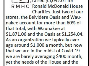 Round up for rmhc!
