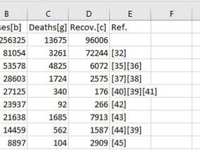 Data Refresh - Expression.Error column not found