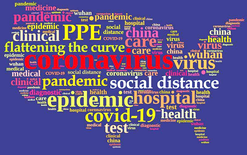 A word cloud of new COVID19 words