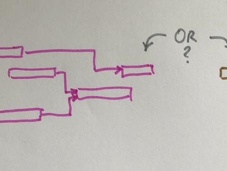 Planning or Discipline?