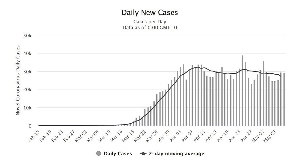 asigmo covid-19 new cases in usa