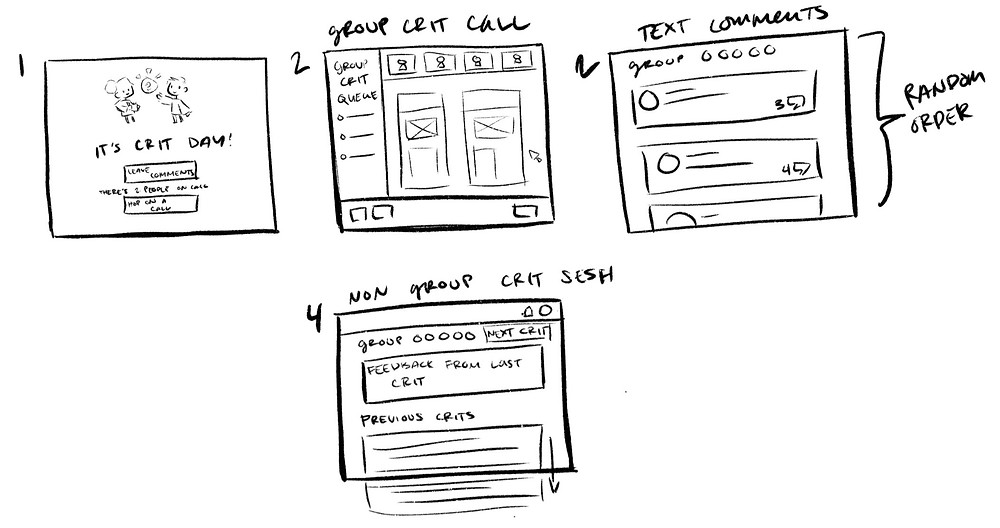 Initial sketches for Designmate