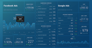 tableau de bord de la publicité en ligne - seeqle