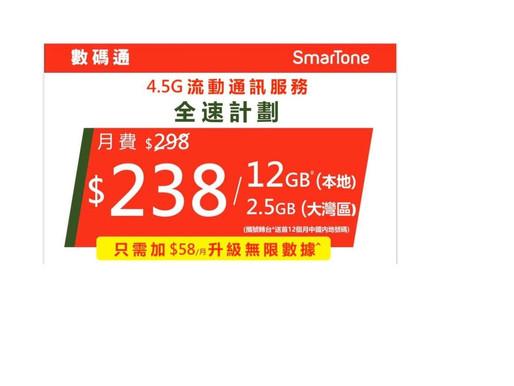 🔥最新SmarTone 4.5G月費計劃🔥