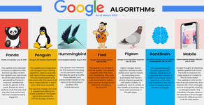 Google - The Algorithm That Matters
