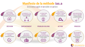 8e pilier : l'apprentissage dans l'action et l'ajustement continu
