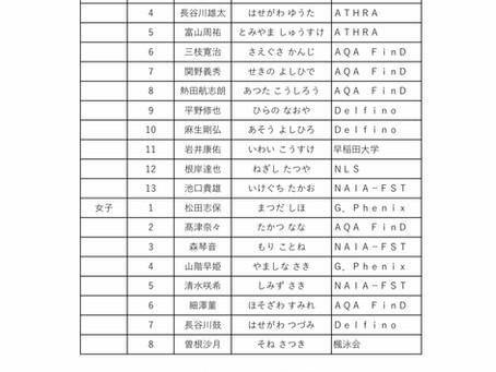 2019年度日本代表選手決定!!