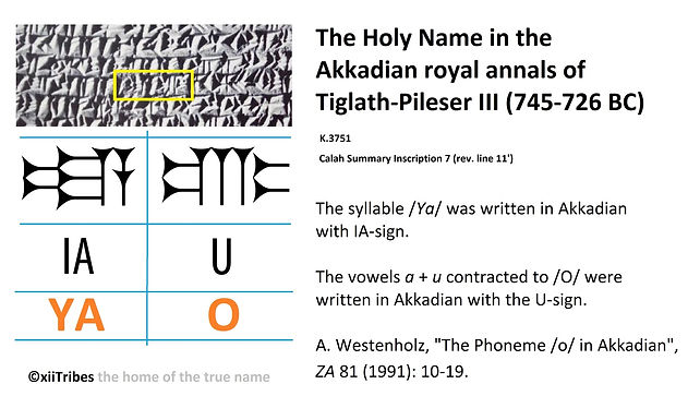 The Holy Name attested in Akkadian