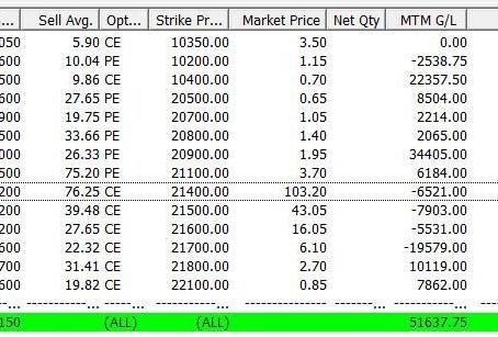 Profit of ₹102,000/- for Jun 2020