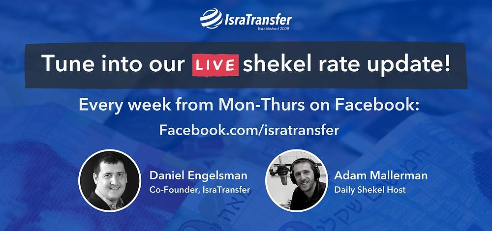Daily shekel exchange rates