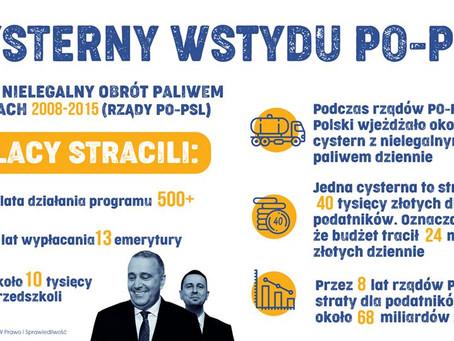 #CysternyWstydu