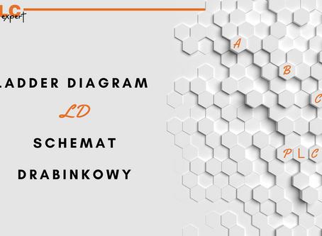 LADDER DIAGRAM - LD- SCHEMAT DRABINKOWY