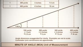 MOA for Rifle Scopes - Made Easy {101}
