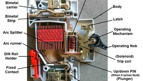 What's Inside a MCB(Miniature Circuit Breaker)?
