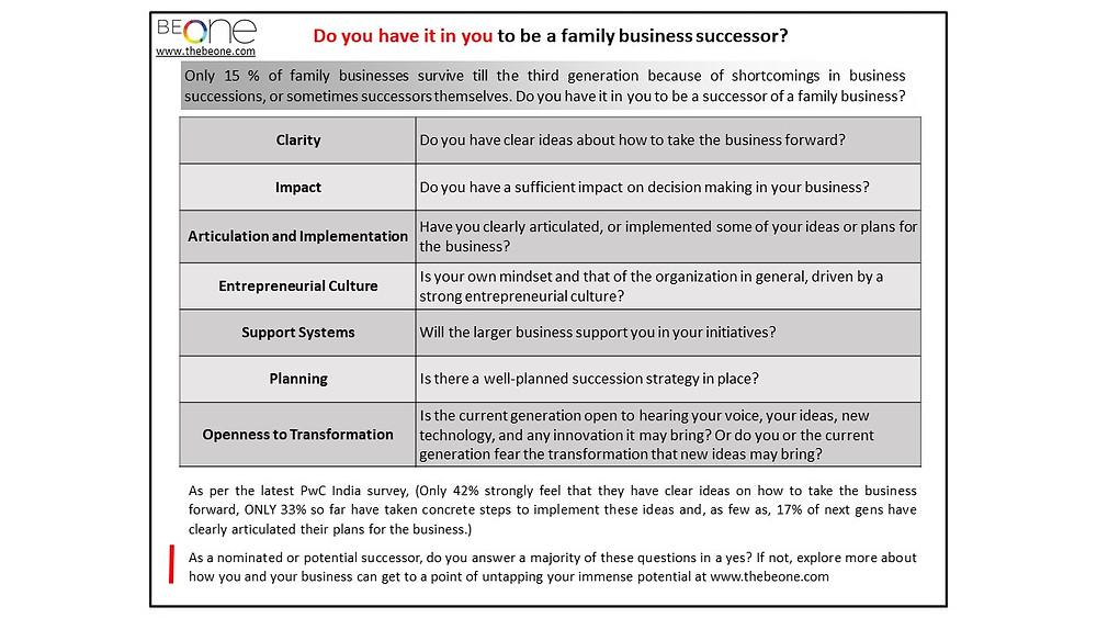Family-Business-Successor