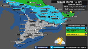 Snowfall Forecast, for Southern Ontario. Issued December 29th, 2019.