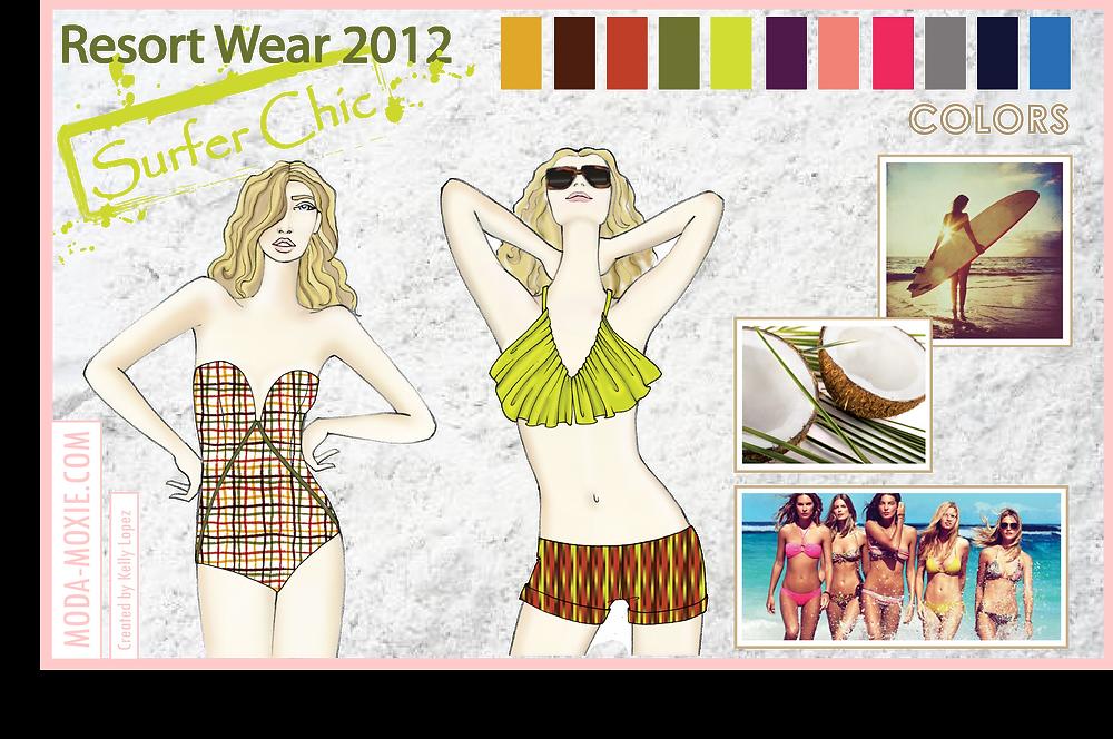 fashion portfolio presentation illustrations