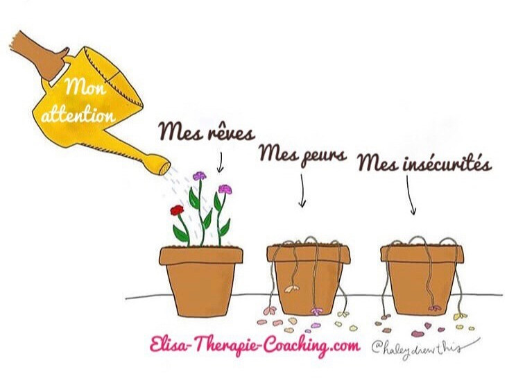 Prendre soin de sa santé mentale - Art by Charly Drew This - Elisa Therapie Coaching