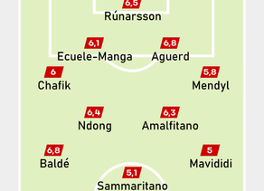 DFCO 1-1 Monaco : Vos notes