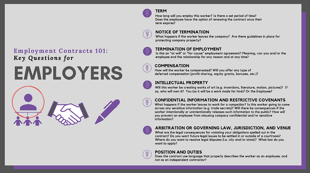 Employment Contracts 101: Key Questions for Employers